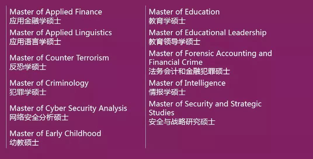 澳洲大学申请信息又更新,墨大 澳国立 UNSW 好方