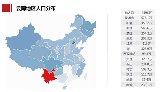 干货:云南地区地方棋牌市场调研
