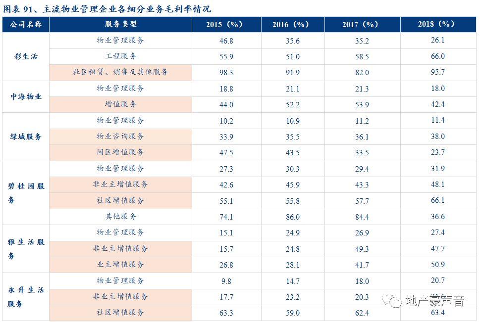 企业人均产值_全国语言企业产值图