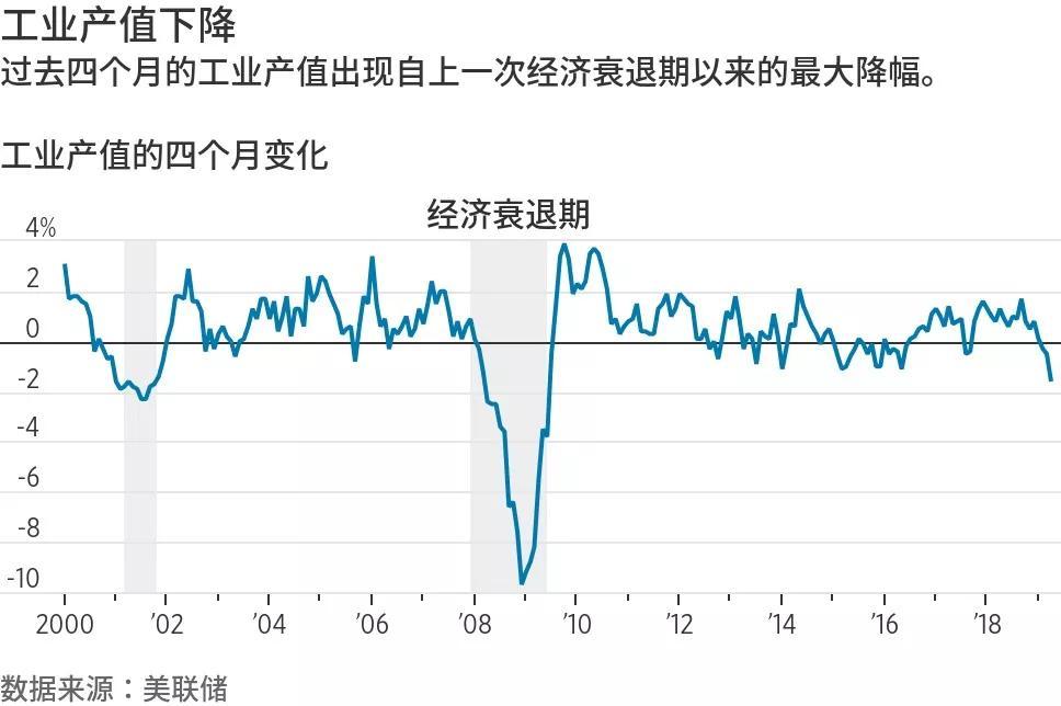 美国第二季度gdp增长率公帛_李亲鑫 美GDP数据如预期强劲,黄金年内恐难逃下行厄运