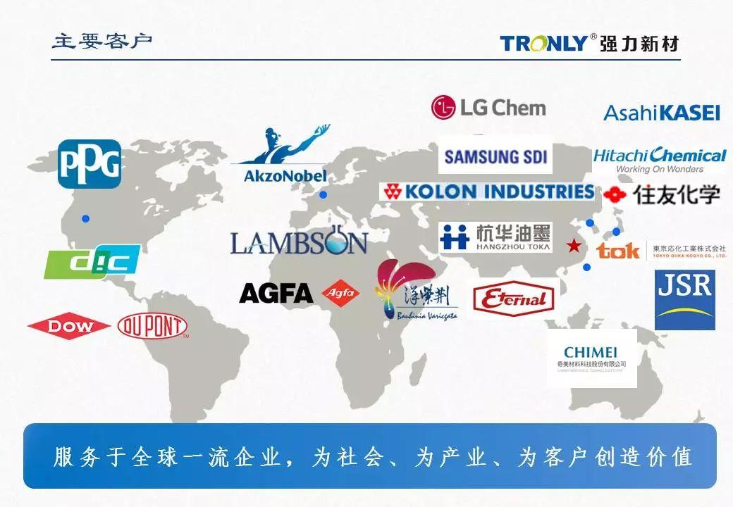 一文了解全球最大的光刻胶引发剂供应商——强力新材