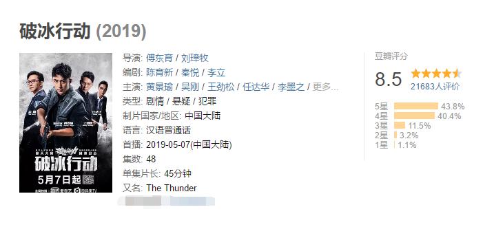 破冰行动:蔡永强彻底解除反派嫌疑,马云波又成最大的怀疑对象