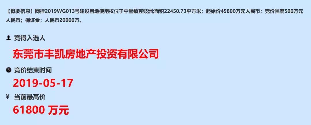 9176元/㎡!32轮竞拍!时代中国6.2亿斩获中堂商住地!