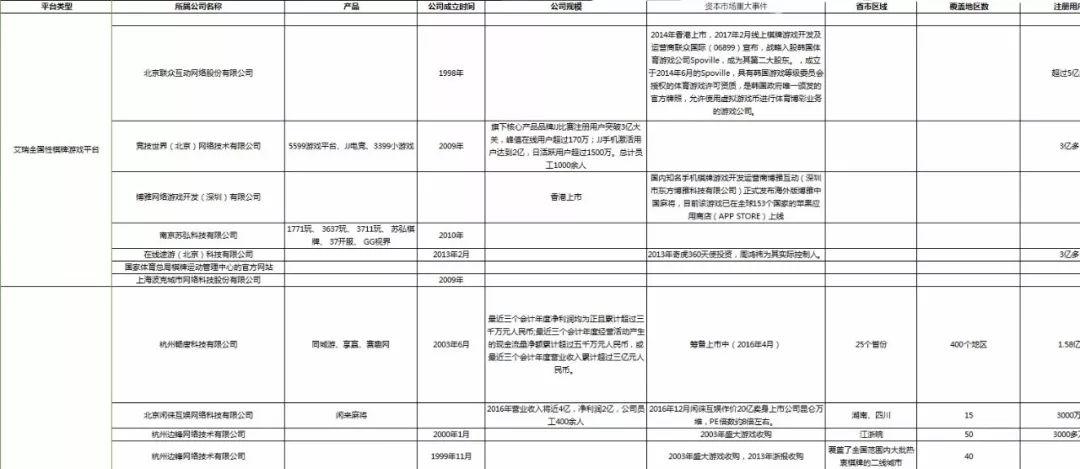 棋牌评估网中国目前的棋牌游戏平台? 未命名 第2张