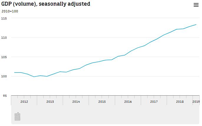 1季度gdp_一季度GDP增8.1(3)