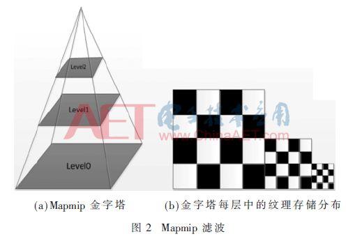 mipmap的原理_望远镜原理