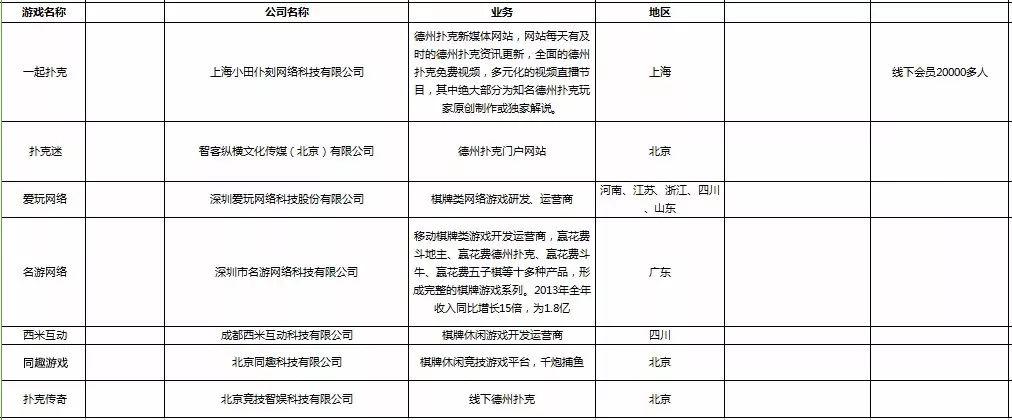 棋牌评估网中国目前的棋牌游戏平台? 未命名 第6张