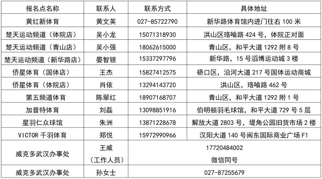 2019 双雄会 | 武汉站竞赛规程发布