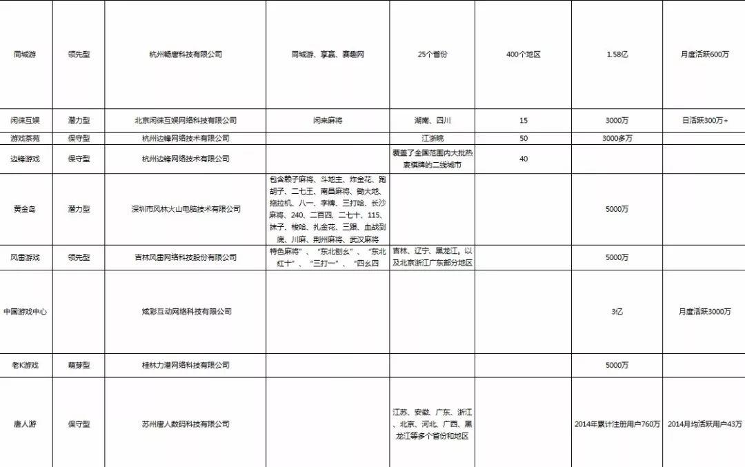 棋牌评估网中国目前的棋牌游戏平台? 未命名 第4张
