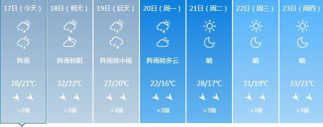 http://www.cz-jr88.com/chalingfangchan/127951.html