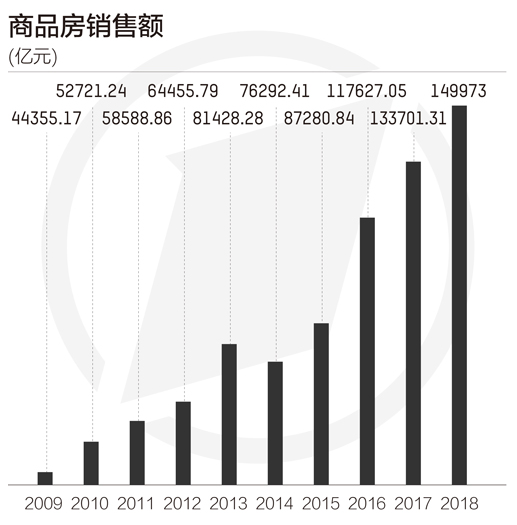 东亚的GDP年翻一番_广东研发投入5年翻一番 占GDP比重达到2.5