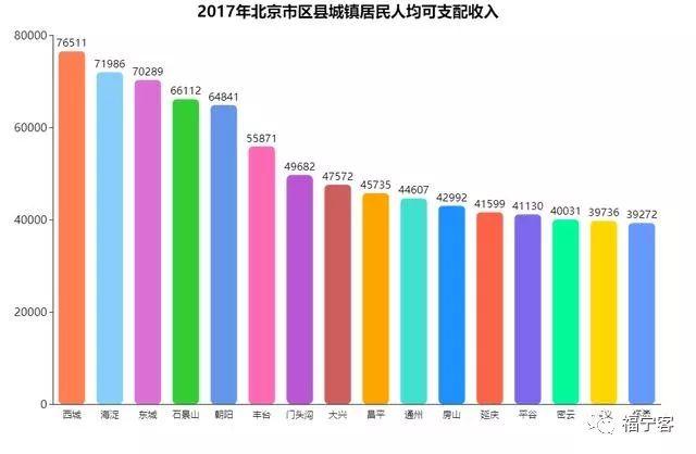 延庆gdp_国内新闻_国内新闻_环球网