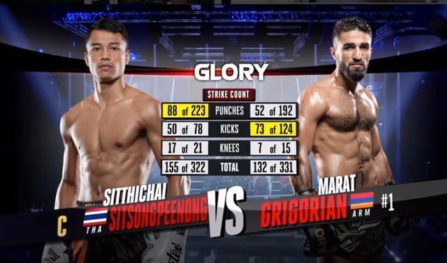 2019年5月18日Glory65 西提猜vs马拉特(五番战) 直播[视频] Sitthichai vs. Grigorian