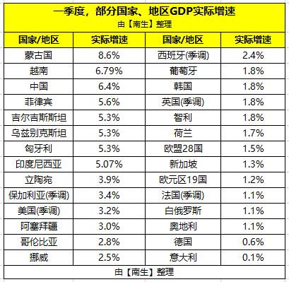 中亚经济总量_中亚牧羊犬