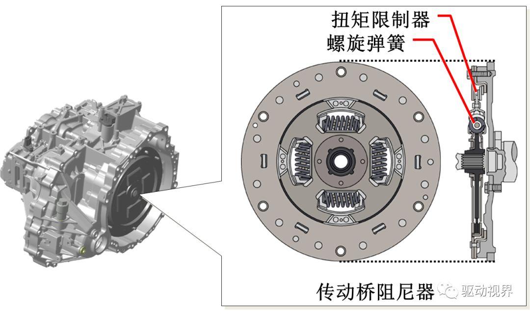汽车传动系统的组成_纯电及混动新能源汽车知识全汇总 - 新能源车 - 中国汽车工程师 ...