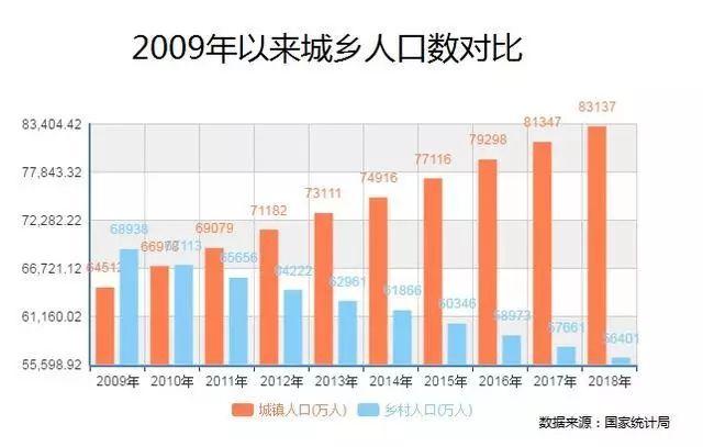 镇江人口2021总人数口_聚焦全面放开二孩政策两周年,楼市 窗口 是否被激活