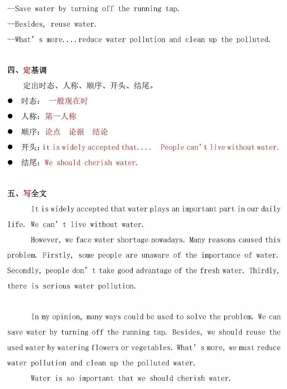 中考英语满分作文写作方法攻略