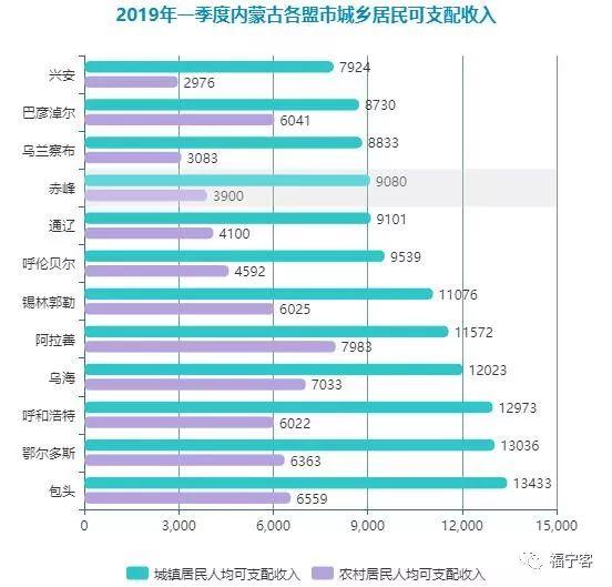 内蒙古包头市人均收入_内蒙古包头市地图