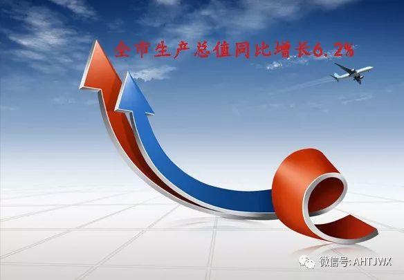 2019经济状况_2019温州经济形势如何发展 全面解读来了