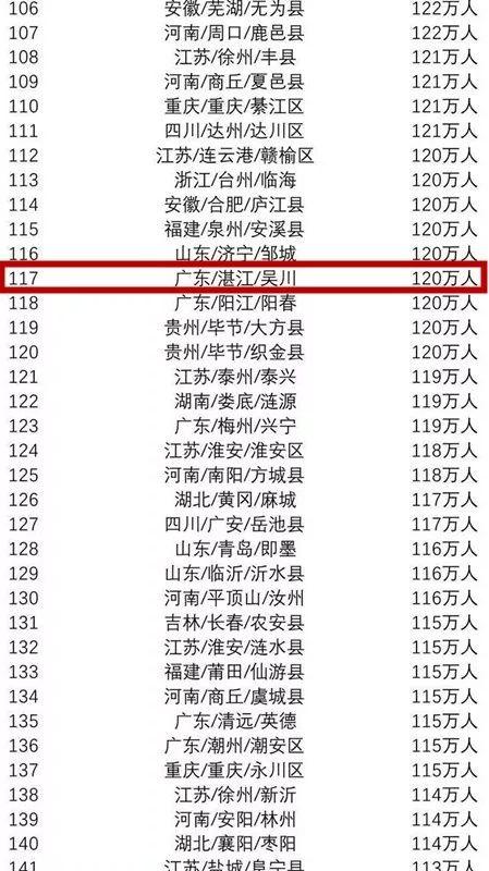 全国县城人口排名_全国城市人口吸引力排行榜出炉 中山的排名厉害了