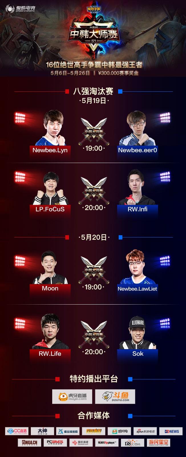 h&w中韩大师赛八强对阵亮点一览,新老之争三族鼎力,世界最强精灵内战!