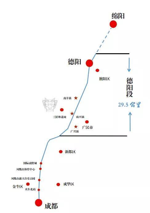 南到眉山仁寿、北达德阳城区   连接成都德阳的天府大道北延线开工图片
