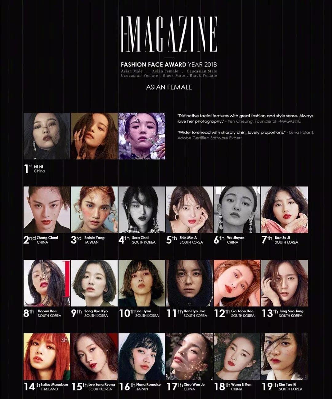 2018年亚洲最时尚面孔排名