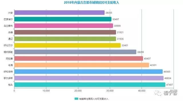 呼和浩特vs茂名gdp_茂名各区县2018年GDP出炉 快看你家乡排第几