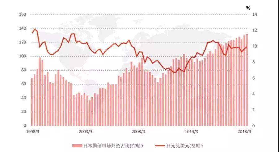 gdp外资_上半年我国各省区市GDP盘点 增速放缓 西高东低