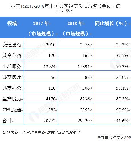 2019中国经济现状_2019年中国商业地产发展现状深度解析