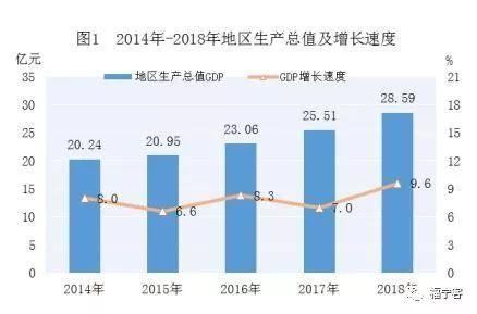 2021年荆门各地gdp_超给力 荆门GDP增速排名全省第三
