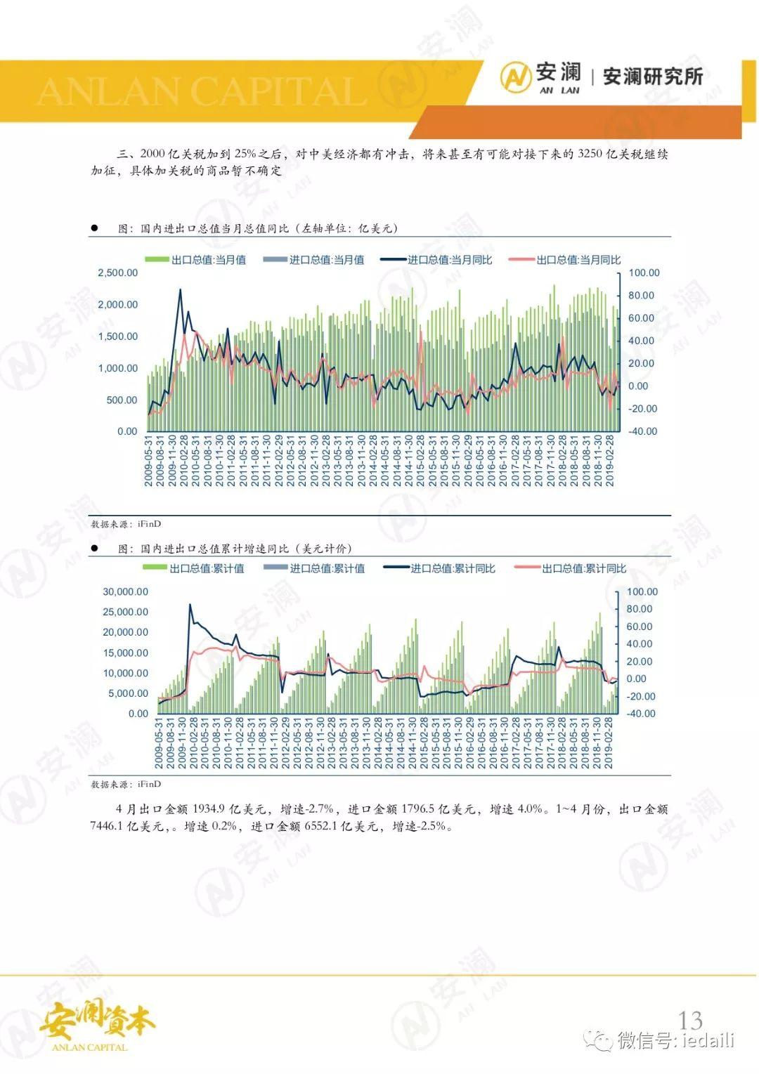 2019年一季度各省经济总量_中国各省地图