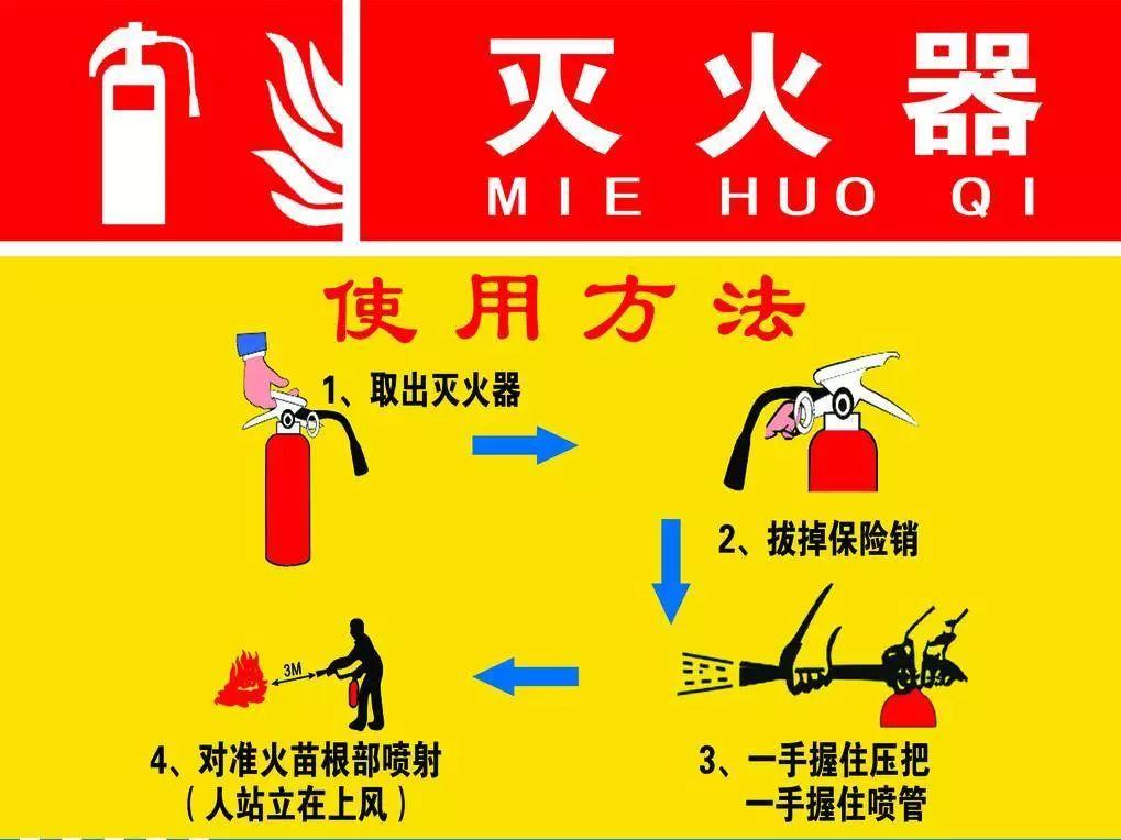 灭火器使用方法示意图