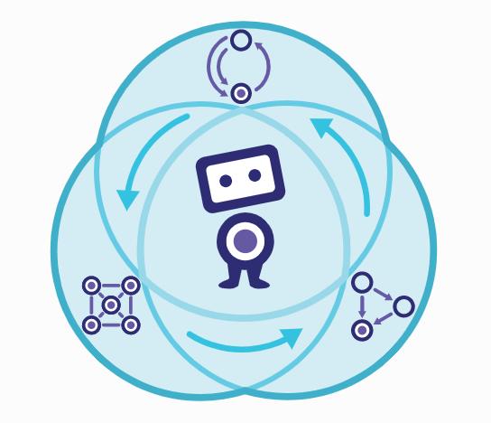 英国AI初创公司Prowler.io获2400万美元B轮融资,腾讯领投、培生参投_决策