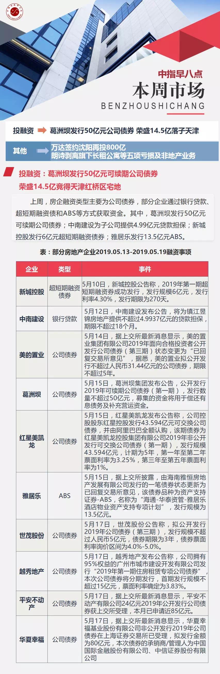 葛洲坝发行50亿元公司债券,万达签约沈阳再投800亿