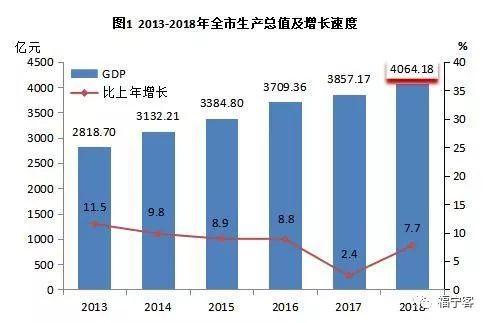 近年gdp是多少_如果全球经济都持续下行了,理财还管用吗 理财100问之54