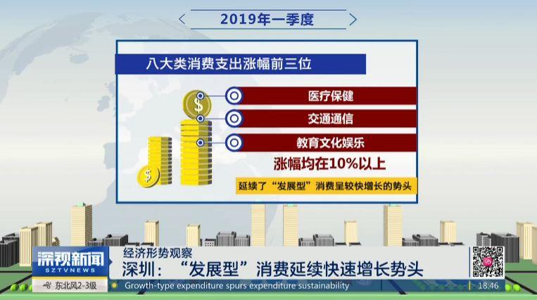 深圳人均消费_深圳房产人均分布图