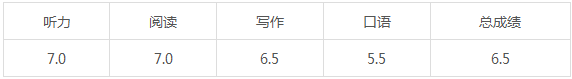 <b>从赴台、考试到复议——图鉴台湾雅思</b>