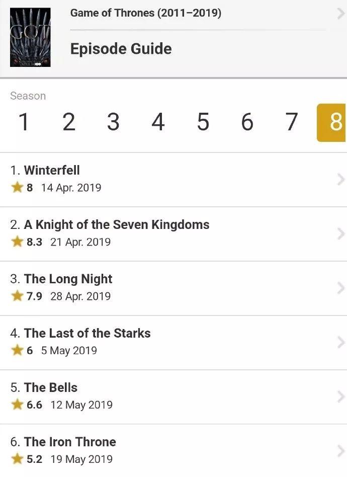 <b>权力的游戏第八季,烂得好像一坨屎</b>