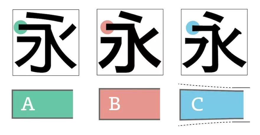 深入探讨黑体字的字体设计