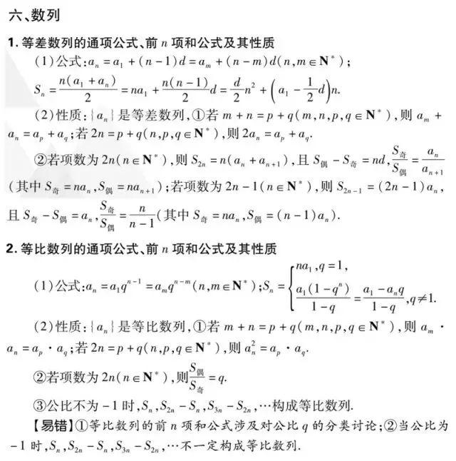 2019高考数学(理/文)重要考点&必考知识考前强化