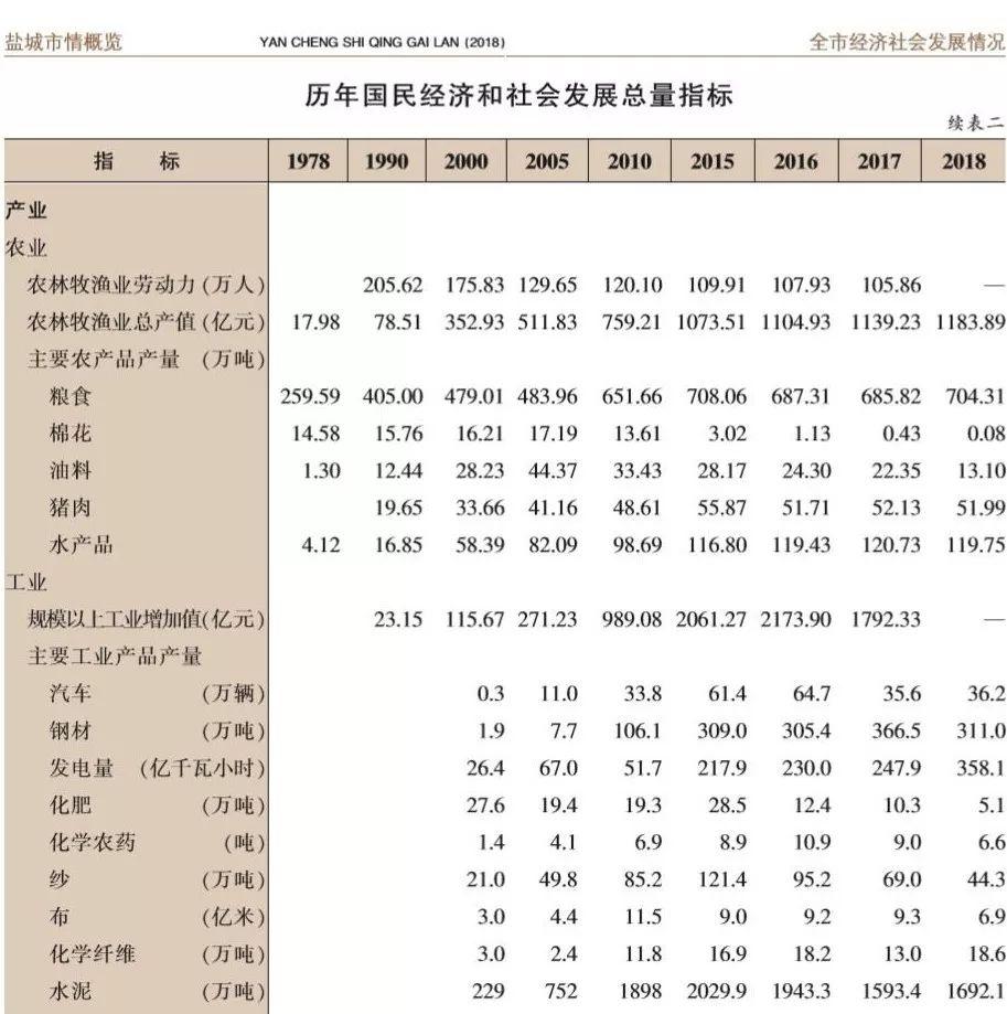 国民经济总量指标的优势劣势_优势与劣势图片