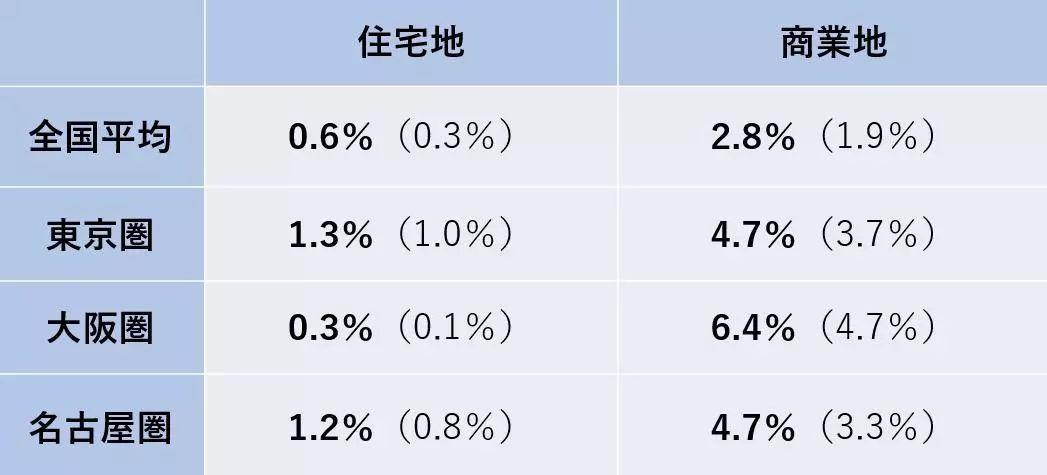 2019年日本cp排行榜_2019春季番第四周海外CP排行榜,草摩夹 本田透登顶