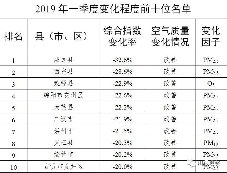 韶山县姓氏人口排名_铜鼓最新人口数你猜全省排倒数几位