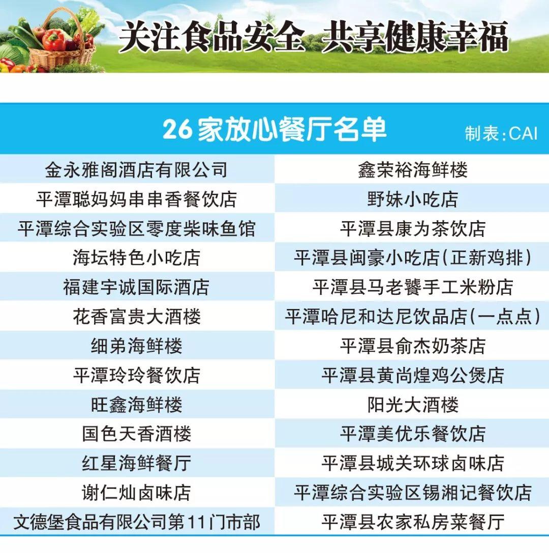 """平潭今年首批26家""""放心餐厅""""名单出炉!看看有你平常吃的那几家吗?"""