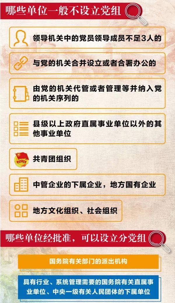 一图读懂 | 中国共产党党组工作条例