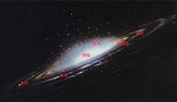 <b>以人类当前的飞行速度,跨越银河系还有意义吗?</b>