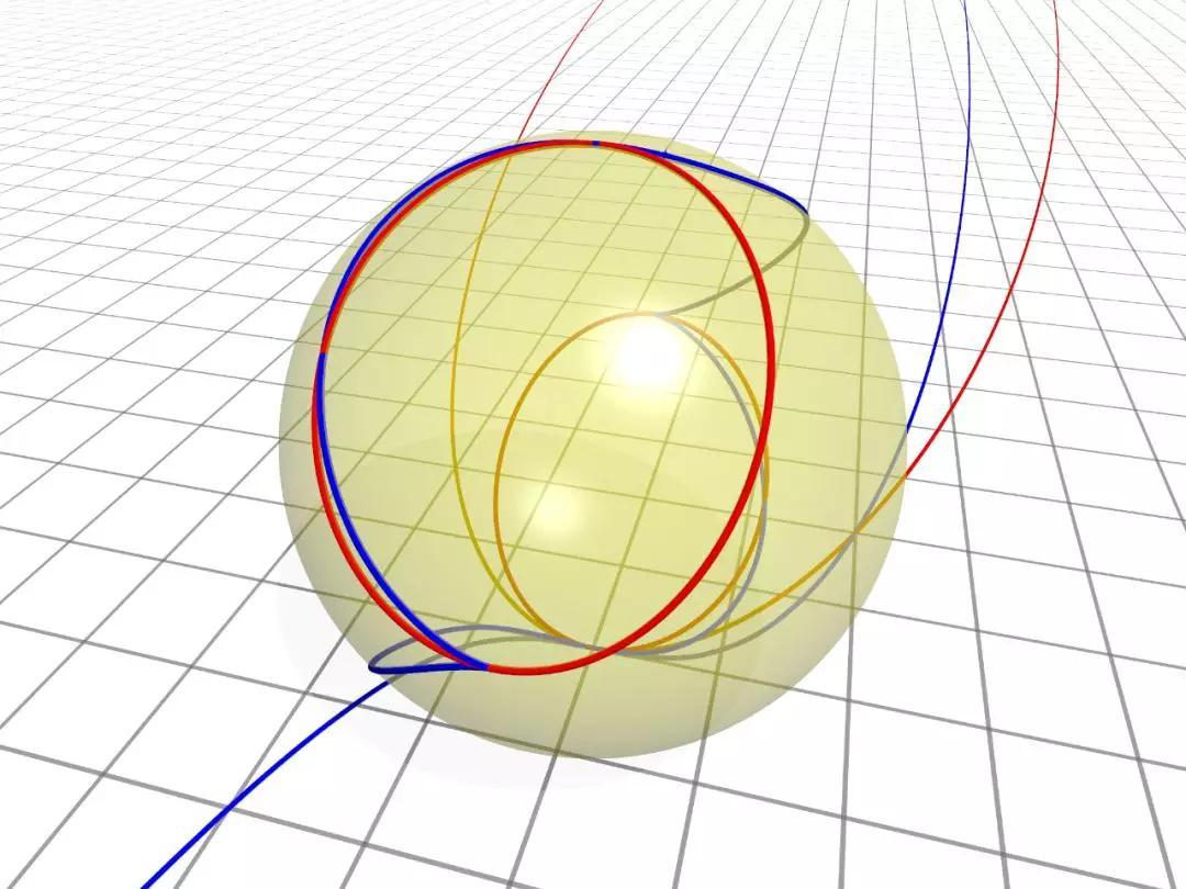 闵氏几何专题 4 如何用几何语言解决尺缩效应和钟慢效应