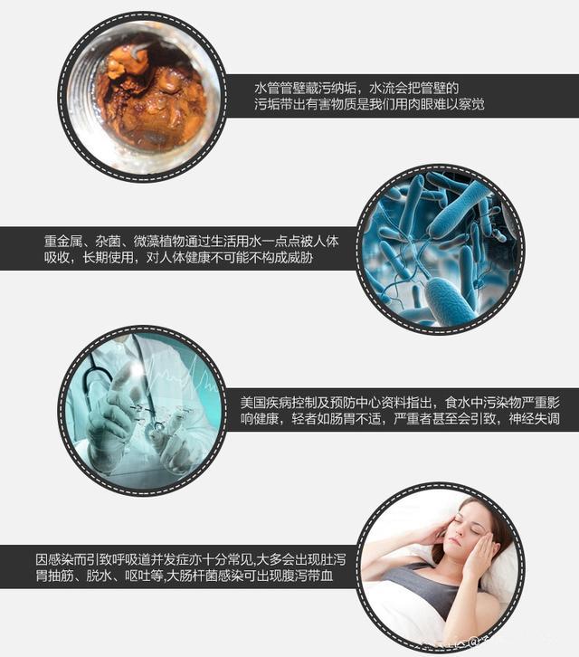 不健康饮水引起的危害
