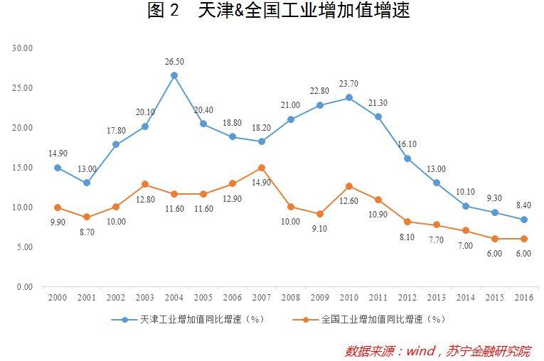 经济总量循环图_循环经济图片